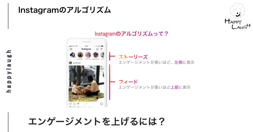 Instagramフォロワー増やす